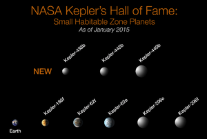 Kepler-62f - Image: Kepler Exoplanets Near Earth Size Habitable Zone 20150106