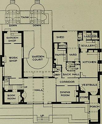 Munstead Wood - House ground floor plan
