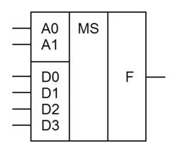 Сумматор - устройство, преобразующее информационные сигналы (аналоговые или цифровые) в сигнал, эквивалентный сумме...