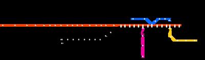 Mapa de red del Metro de Bilbao