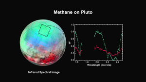 NH-Pluto-MethaneIce-20150715.png