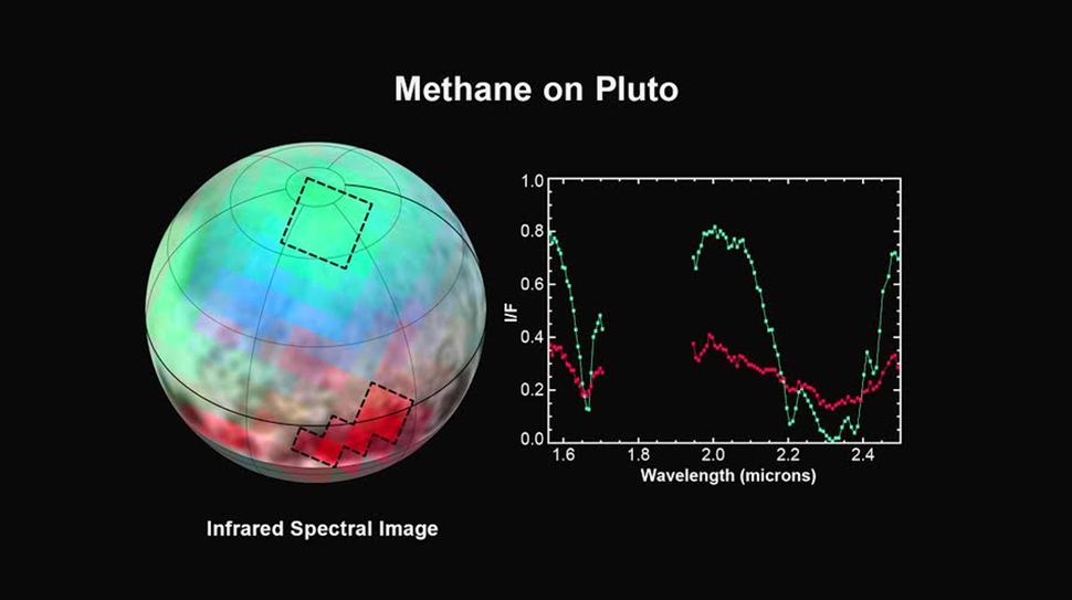 NH-Pluto-MethaneIce-20150715