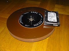Free vintage image cd