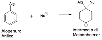 Nucleophilic-aromatic-substitution-via-addition-elimination-mechanism.png
