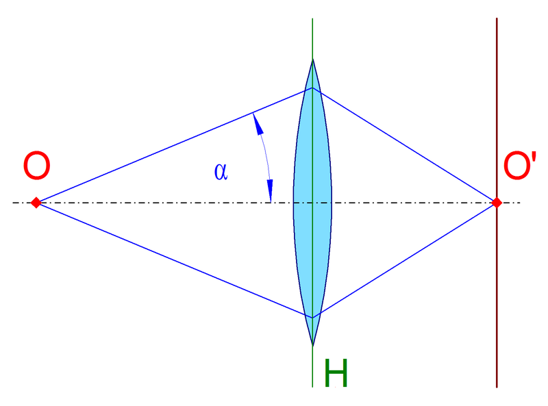 pdf Energy-Filtering Transmission Electron