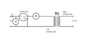 Open-circuit test - Circuit diagram for open-circuit test