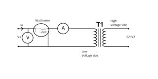 Open-circuit test