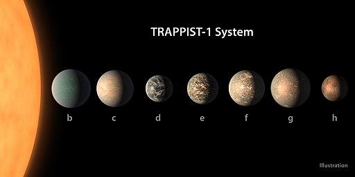 PIA22093-TRAPPIST-1-PlanetLineup-20180205
