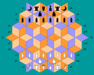 Rhombic Chess - Parachess starting setup. Each army includes two sorcerers. Cell colors highlight arcwise and wavepath movements.
