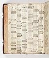 Pattern Book (Germany), 1760 (CH 18438135-84).jpg