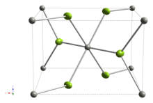 unit cell of the crystal structure of palladium(II) fluoride