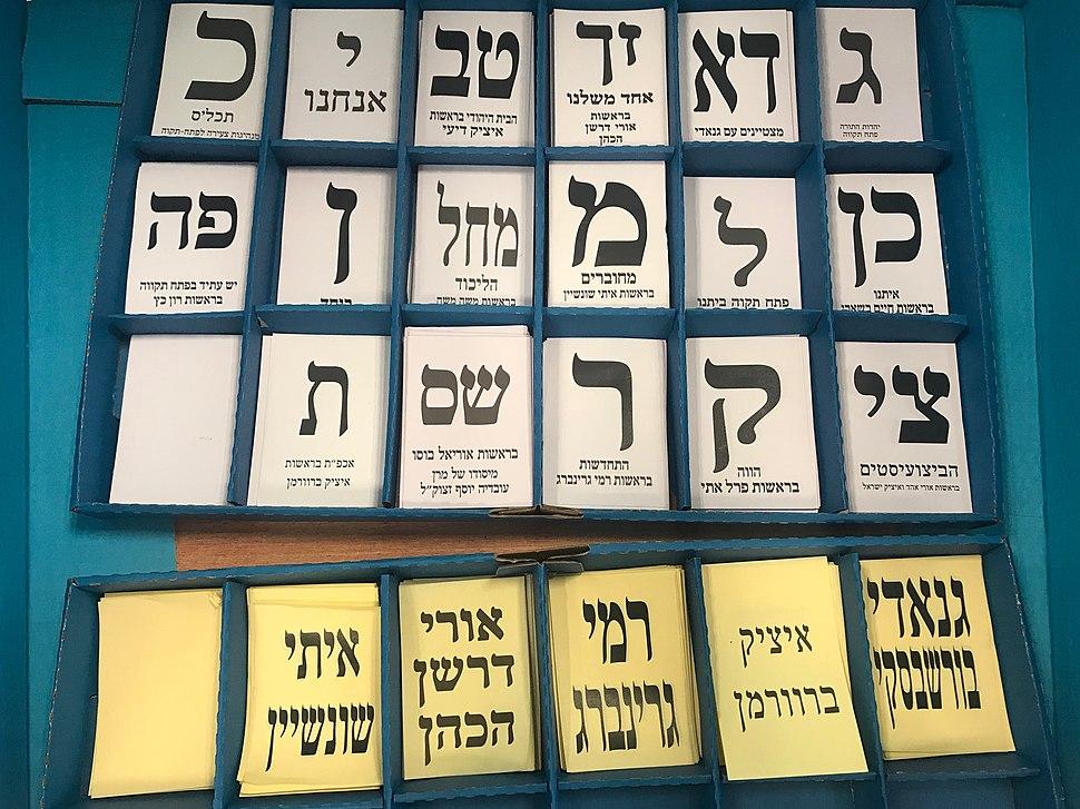 Petah Tikva votes 2018