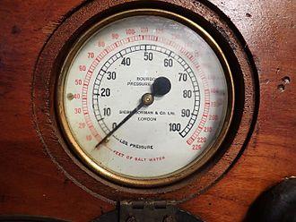 Metre sea water - Pressure gauge on Siebe Gorman manual diver's pump calibrated in fsw and psi