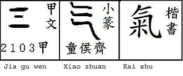 Qi - Wikiwand