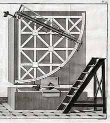 Pierre charles le monnier for Mural quadrant