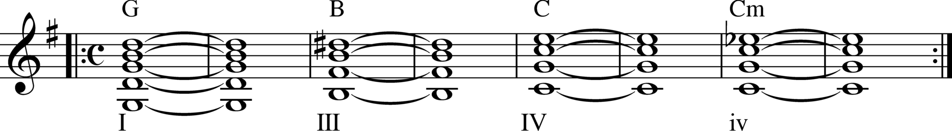 https://upload.wikimedia.org/wikipedia/commons/thumb/d/d8/Radiohead_%22Creep%22_ostinato.png/1920px-Radiohead_%22Creep%22_ostinato.png