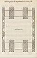 Reigles generales de l'architecture, sur les cincq manieres d'edifices MET DP299205.jpg