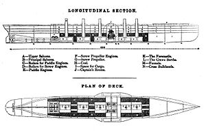 SS Great Eastern - Sectional plan of Great Eastern
