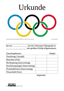 Spiele: Kinderspiele: Schwimm Olympiade