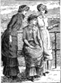 Science ofDress185Fig151617.png