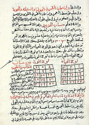 Two charts from an Arabic copy of the Secretum Secretorum for determining whether a person will live or die based on the numerical value of the patient's name. Secret of secrets a.jpg