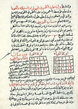 Secretum Secretorum - Two charts from an Arabic copy of the Secretum Secretorum for determining whether a person will live or die based on the numerical value of the patient's name.