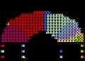 Sitzverteilung Berlin 1925.png