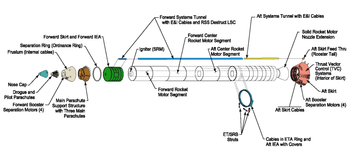 Space Shuttle SRB diagram.png