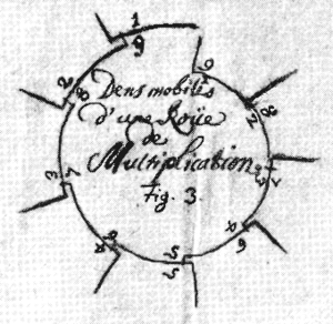 Pinwheel calculator - Image: Sprossenrad leibniz