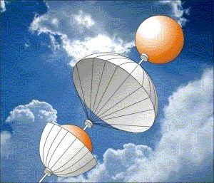 Airborne wind turbine - Concept drawing of the Twind technology