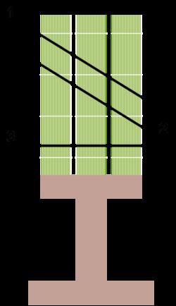 Sword replica wikivisually tameshigiri diagram of the kihon toho tameshigiri cutting pattern performed on three targets fandeluxe Images