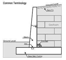 Geofoam - Wikipedia