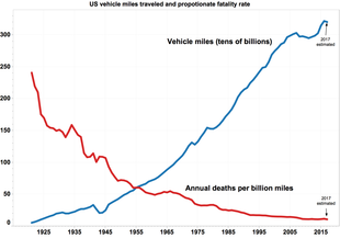 How Many Car Crashes Every Minute In Japan
