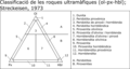 Ultramàfiques ol-px-hbl.png