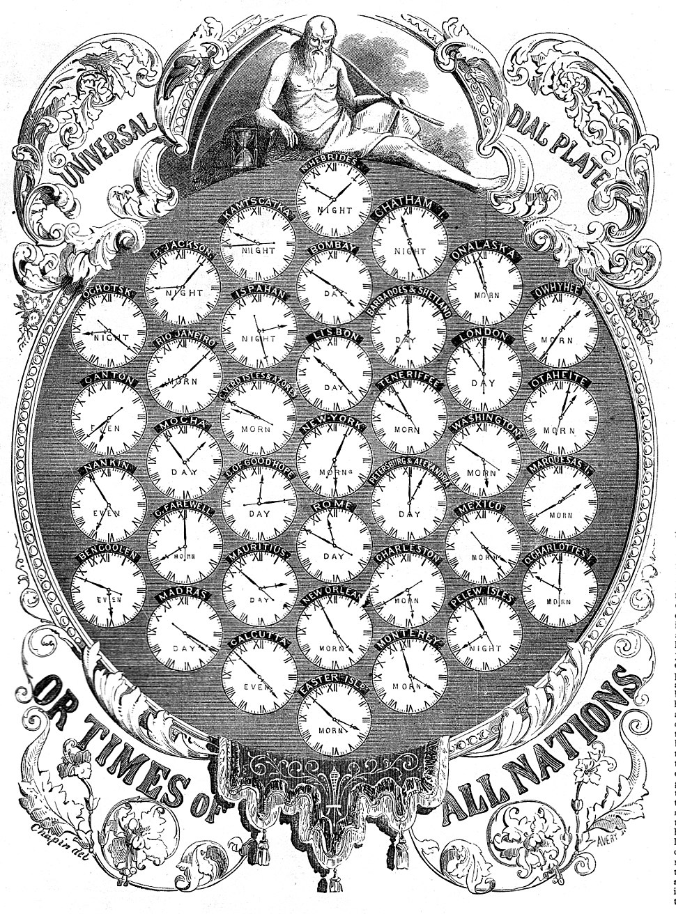 Universal Dial Plate or Times of all Nations, 1854