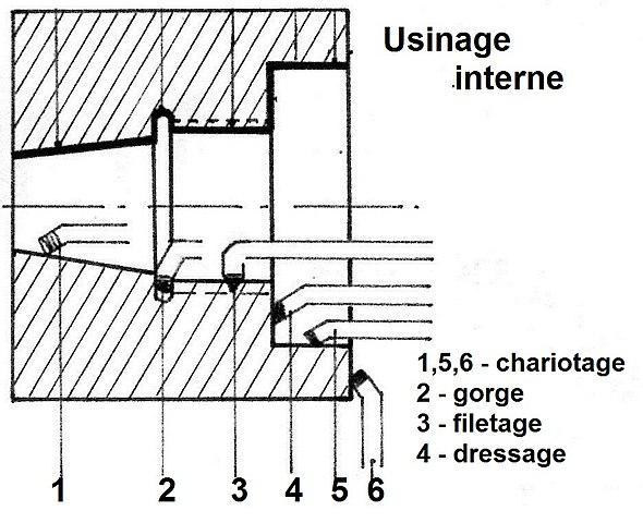 file usinage wikimedia commons. Black Bedroom Furniture Sets. Home Design Ideas
