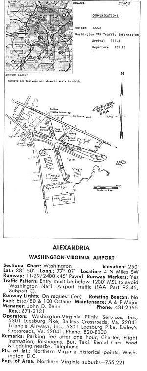 Washington-Virginia Airport - The 1970-1971 Virginia State Airport Directory featured a sketch of the airport that shows the location of both the 42' tall movie screen across Route 7 from the 17/35 runway as well as the 50' tall power line, also on the opposite side of the road