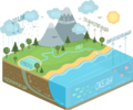 Water cycle diagram-uk.png