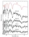 White.Dwarfs.Spectra.ESO.9953b.png