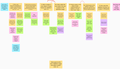 Wikifunctions architecture modeling - adding function workflow.png