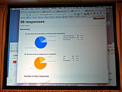 Wikimedia Foundation 2013 All Hands Offsite - Day 1 - Photo 26.jpg