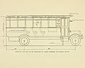 """""""TYPE OF CITY BUS TO BE OPERATED IN LARGE NUMBERS ON STATEN ISLAND"""" 1920 drawing, from book- Borough of Richmond's Solution of Housing Problem - (IA boroughofrichmon00rich) (page 11 crop).jpg"""
