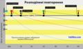 Графік ефективності розподіленого повторення.png