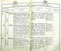 Метрическая книга церкви Покрова Пресвятой Богородицы СПб, 1903.jpg