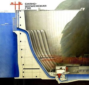 2009 Sayano–Shushenskaya power station accident - Diagram showing a cross-section of the dam