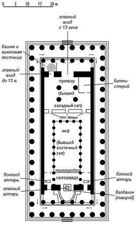 Схема конструкции Парфенона