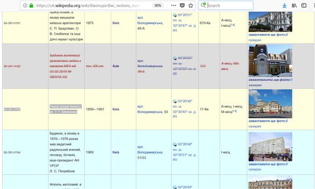Вибір пам'ятки у списку Вікіпедія:Вікі любить пам'ятки/Київ/Шевченківський район (А–В)