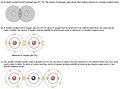 208 Covalent Bonding-01.jpg