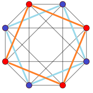 Duopyramid - Image: 4 4 duopyramid ortho 3