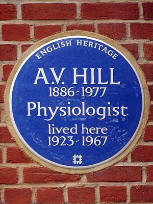Archibald Hill - Blue plaque at 16 Bishopswood Road, Highgate.
